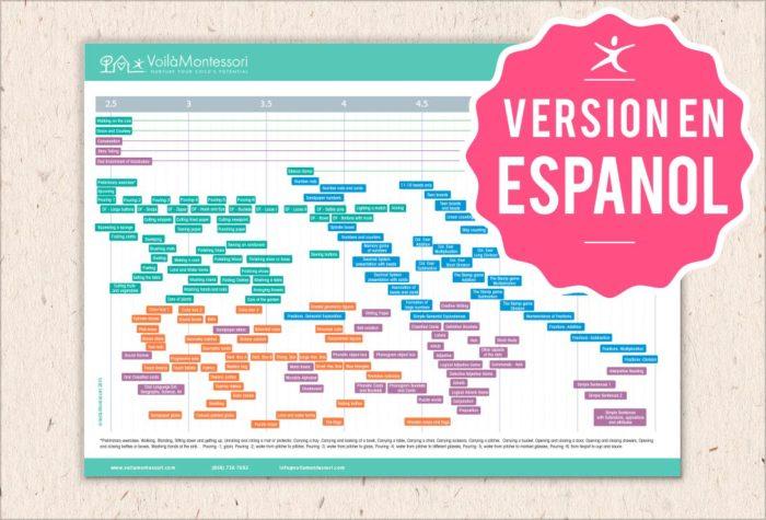 voila montessori tabla de secuencia Montessori